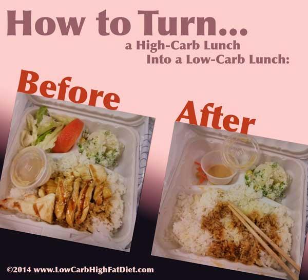 LCHF-Lunch